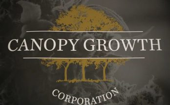 Canopy Growth убытки